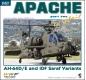 Apache in Detail díl 2
